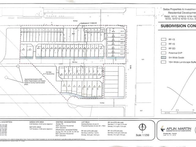 Lot for sale in Pacific Douglas, Surrey, South Surrey White Rock, 16790 16 Avenue, 262441013 | Realtylink.org