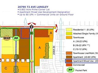 Lot for sale in Willoughby Heights, Langley, Langley, 20790 72 Avenue, 262474984   Realtylink.org
