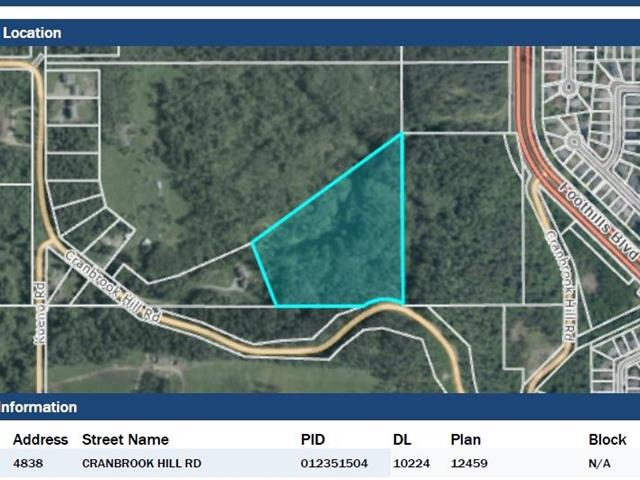 Lot for sale in Cranbrook Hill, Prince George, PG City West, 4838 Cranbrook Hill Road, 262639949 | Realtylink.org