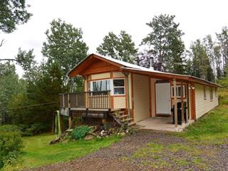 Manufactured Home for sale in Smithers - Rural, Smithers, Smithers And Area, 2828 Ptarmigan Road, 262636740   Realtylink.org