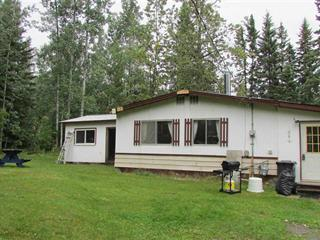 Manufactured Home for sale in Hudsons Hope, Fort St. John, 21006 Tompkins Road, 262511246 | Realtylink.org