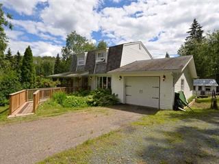 House for sale in Shelley, Prince George, PG Rural East, 7200 Shelley Road, 262610199 | Realtylink.org