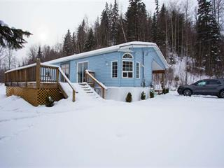 Manufactured Home for sale in Old Summit Lake Road, Prince George, PG City North, 5125 Old Summit Lake Road, 262562392 | Realtylink.org