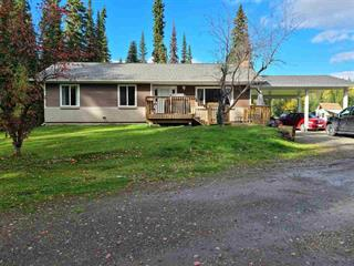 House for sale in Hobby Ranches, Prince George, PG Rural North, 4400 Knoedler Road, 262523994 | Realtylink.org