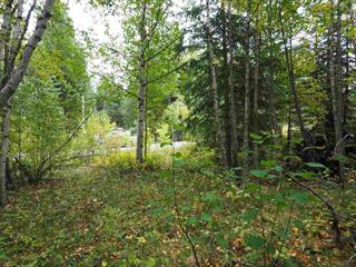 Lot for sale in Horse Lake, 100 Mile House, Lot 3 Malm Drive, 262516706   Realtylink.org