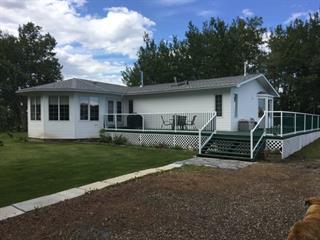 Manufactured Home for sale in Fort St. John - Rural E 100th, Fort St. John, Fort St. John, 4880 Baldonnel Road, 262497235 | Realtylink.org