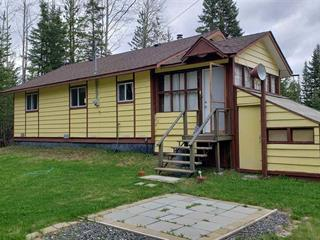 House for sale in Deka Lake / Sulphurous / Hathaway Lakes, 100 Mile House, 7587 Ludlom Road, 262480010 | Realtylink.org