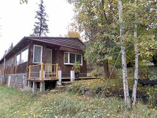 Manufactured Home for sale in McLeese Lake, Williams Lake, 6037 Robertson Road, 262529110   Realtylink.org
