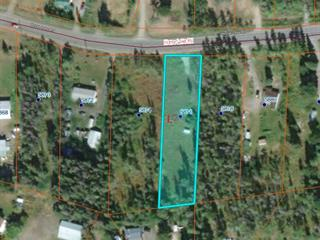 Lot for sale in 100 Mile House - Rural, 100 Mile House, 100 Mile House, 5876 Horse Lake Road, 262475462   Realtylink.org