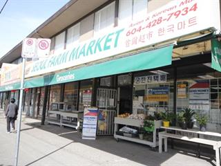 Business for sale in Killarney VE, Vancouver, Vancouver East, 6414 Victoria Drive, 224939031 | Realtylink.org
