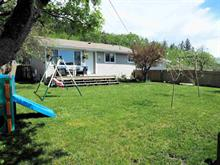 House for sale in 100 Mile House - Town, 100 Mile House, 100 Mile House, 254 Blackstock Road, 262394241 | Realtylink.org