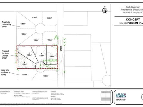 Lot for sale in Salmon River, Langley, Langley, Lot 3 5925 248 Street, 262382526   Realtylink.org