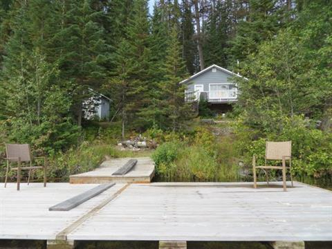Recreational Property for sale in Summit Lake, Prince George, PG Rural North, 100 Porter's Island, 262424833 | Realtylink.org