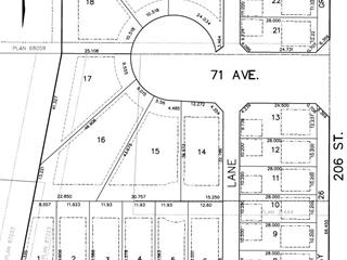 Lot for sale in Willoughby Heights, Langley, Langley, 20557 71 Avenue, 262426669 | Realtylink.org