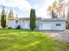House for sale in Beaverley, PG Rural West, 13145 Carmel Drive, 262429208 | Realtylink.org