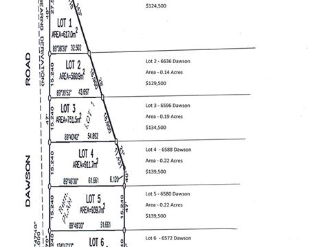 Lot for sale in Emerald, Prince George, PG City North, 6596 Dawson Road, 262403918   Realtylink.org
