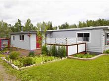 Manufactured Home for sale in Telkwa, Smithers And Area, 1 1450 Telkwa High Road, 262404287 | Realtylink.org