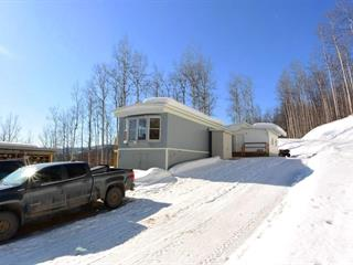 Manufactured Home for sale in Smithers - Rural, Smithers, Smithers And Area, 4485 Hudson Bay Mountain Road Road, 262468979 | Realtylink.org