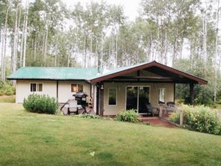 House for sale in Smithers - Rural, Smithers, Smithers And Area, 4323 Whistler Road, 262469026 | Realtylink.org
