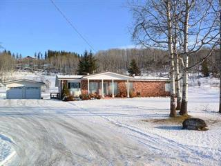 House for sale in Smithers - Rural, Smithers, Smithers And Area, 400 S Viewmount Road, 262444906 | Realtylink.org