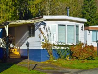 Manufactured Home for sale in Shawnigan Lake, Surrey, 2785 Wallbank Road, 463523 | Realtylink.org