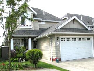 House for sale in Clayton, Surrey, Cloverdale, 6 7067 189 Street, 262450684   Realtylink.org