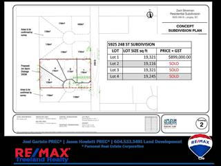Lot for sale in Salmon River, Langley, Langley, Lot 1 5925 248 Street, 262447205   Realtylink.org