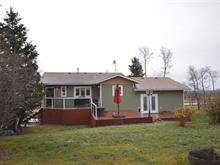 House for sale in Lakeshore, Charlie Lake, Fort St. John, 12486 242 Road, 262437649 | Realtylink.org