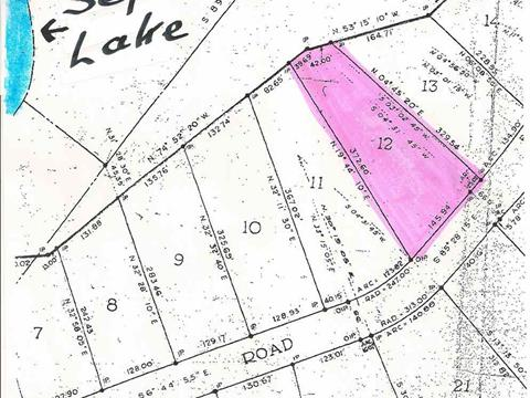 Lot for sale in 108 Ranch, 108 Mile Ranch, 100 Mile House, 5371 Kallum Drive, 262382235 | Realtylink.org