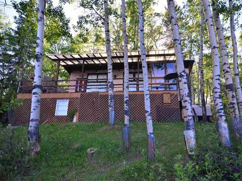 Recreational Property for sale in Lakeshore, Charlie Lake, Fort St. John, 13803 Golf Course Road, 262376555 | Realtylink.org
