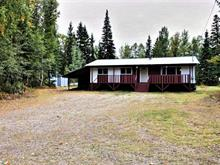 Manufactured Home for sale in Ness Lake, Prince George, PG Rural North, 24735 Nessview Road, 262330838 | Realtylink.org