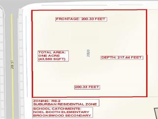 Lot for sale in Brookswood Langley, Langley, Langley, 20820 36 Avenue, 262416745   Realtylink.org